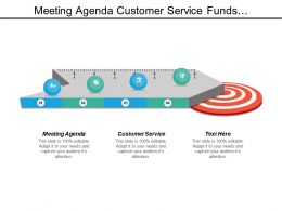 Meeting Agenda Customer Service Funds Management Proprty Management Cpb