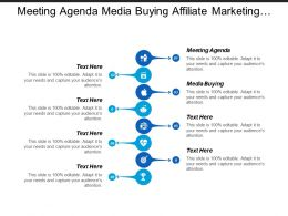Meeting Agenda Media Buying Affiliate Marketing Sales Planning Cpb