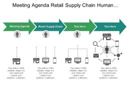Meeting Agenda Retail Supply Chain Human Resource Management Cpb