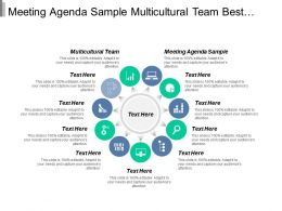 Meeting Agenda Sample Multicultural Team Best Cover Letter Business Etiquette Cpb