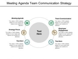 Meeting Agenda Team Communication Strategy Focus Employee Engagement Cpb