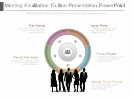 Meeting Facilitation Outline Presentation Powerpoint