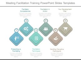 Meeting Facilitation Training Powerpoint Slides Templates