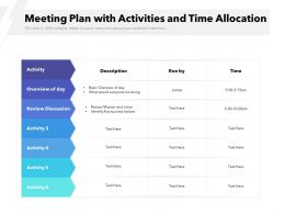 Meeting Plan With Activities And Time Allocation