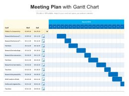 Meeting Plan With Gantt Chart