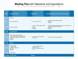 Meeting Plan With Objectives And Expectations