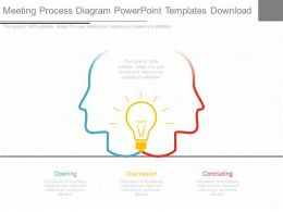 Meeting Process Diagram Powerpoint Templates Download