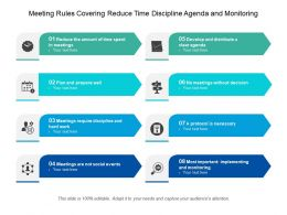 Meeting Rules Covering Reduce Time Discipline Agenda And Monitoring