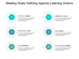 Meeting Rules Defining Agenda Listening Actions