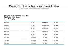 Meeting Structure For Agenda And Time Allocation