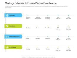Meetings Schedule To Ensure Partner Coordination Channel Vendor Marketing Management Ppt Professional