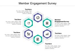 Member Engagement Survey Ppt Powerpoint Presentation Ideas Introduction Cpb