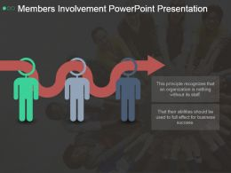 Members Involvement Powerpoint Presentation