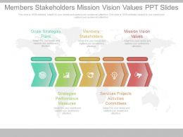 Members Stakeholders Mission Vision Values Ppt Slides