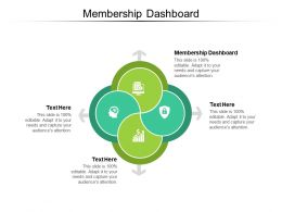 Membership Dashboard Ppt Powerpoint Presentation Inspiration Structure Cpb
