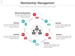 Membership Management Ppt Powerpoint Presentation Show Designs Download Cpb