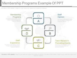 Membership Programs Example Of Ppt