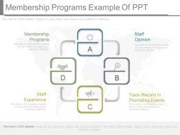 Membership Programs Example Of Ppt