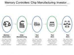 Memory Controllers Chip Manufacturing Investor Presentation Sourcing Funding