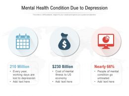 Mental Health Condition Due To Depression