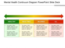 Mental Health Continuum Diagram Powerpoint Slide Deck
