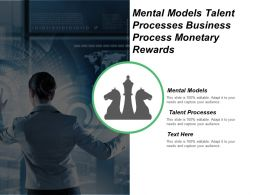 Mental Models Talent Processes Business Process Monetary Rewards Cpb