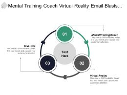 Mental Training Coach Virtual Reality Email Blasts Market Implements Cpb