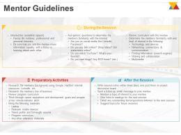 Mentor Guidelines Development Ppt Powerpoint Presentation Model