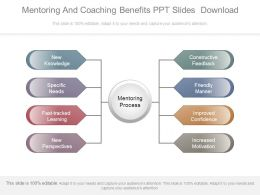 Mentoring And Coaching Benefits Ppt Slides Download