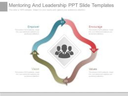 Mentoring And Leadership Ppt Slide Templates