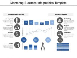 Mentoring Business Infographics Template