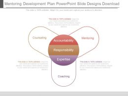 Mentoring Development Plan Powerpoint Slide Designs Download