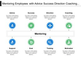 Mentoring Employees With Advice Success Direction Coaching And Motivation
