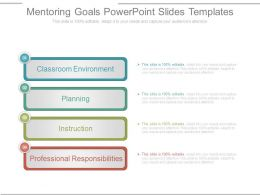 Mentoring Goals Powerpoint Slides Templates