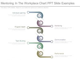 Mentoring In The Workplace Chart Ppt Slide Examples