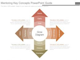 Mentoring Key Concepts Powerpoint Guide
