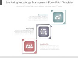 Mentoring Knowledge Management Powerpoint Templates