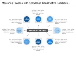 Mentoring Process With Knowledge Constructive Feedback And Improved Confidence