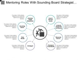 Mentoring Roles With Sounding Board Strategist And Resource Person