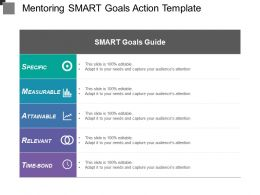 Mentoring Smart Goals Action Template