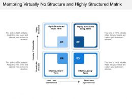 Mentoring Virtually No Structure And Highly Structured Matrix