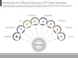 mentorship_for_effective_business_ppt_slide_templates_Slide01