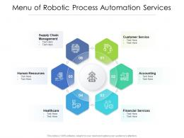 Menu Of Robotic Process Automation Services