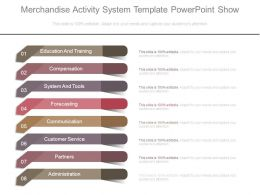 Merchandise Activity System Template Powerpoint Show