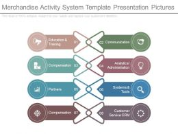 Merchandise Activity System Template Presentation Pictures