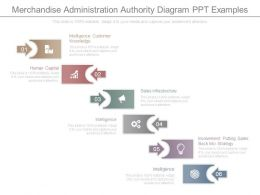 Merchandise Administration Authority Diagram Ppt Examples
