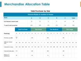 Merchandise Allocation Table Purchase Quantity Ppt Powerpoint Presentation Model