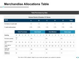 Merchandise Allocations Table Ppt Show Slide Portrait