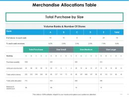 Merchandise Allocations Table Ppt Slides Graphics Download