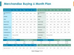 Merchandise Buying 6 Month Plan Future Sales Ppt Powerpoint Presentation Model